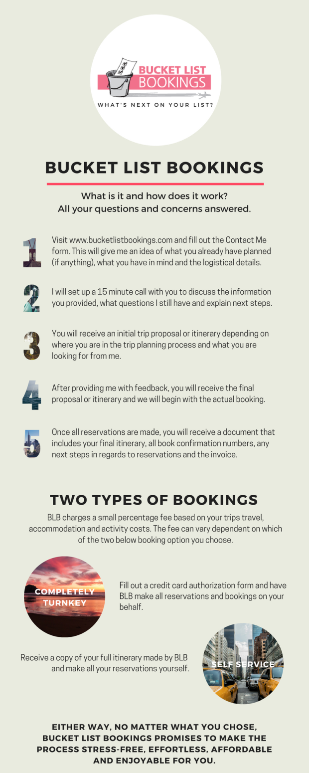 BUCKET LIST BOOKINGS INFOGRAPHIC